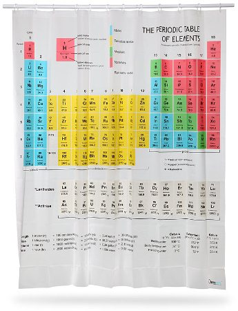 Shower Curtain - The Periodic Table of Elements